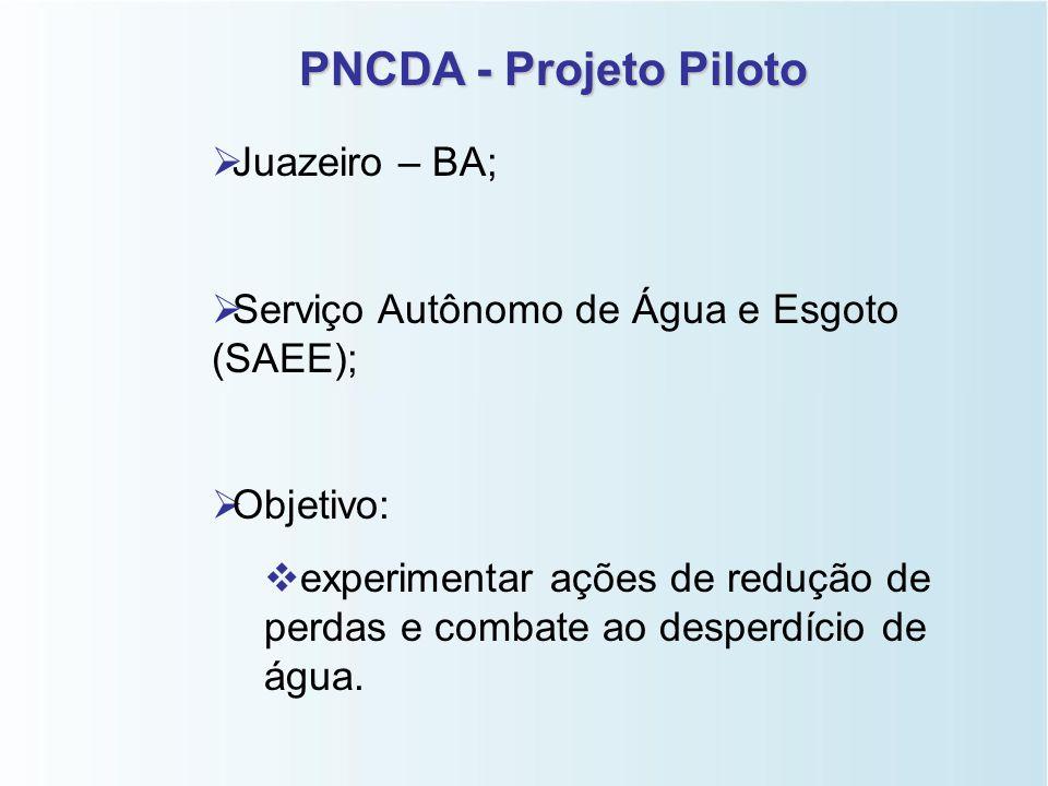 PNCDA - Projeto Piloto Juazeiro – BA;