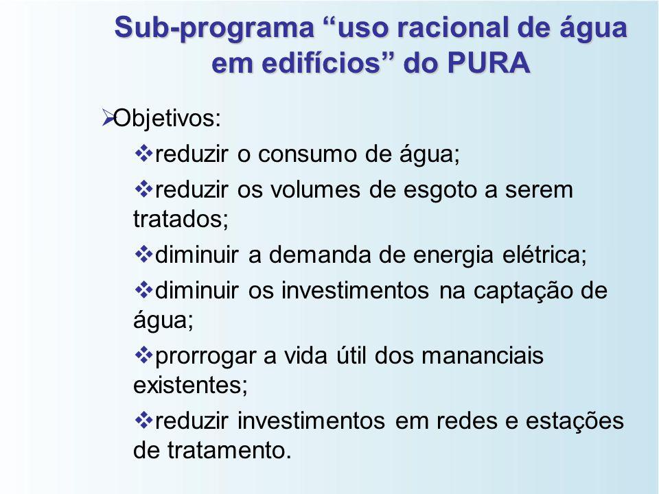 Sub-programa uso racional de água em edifícios do PURA