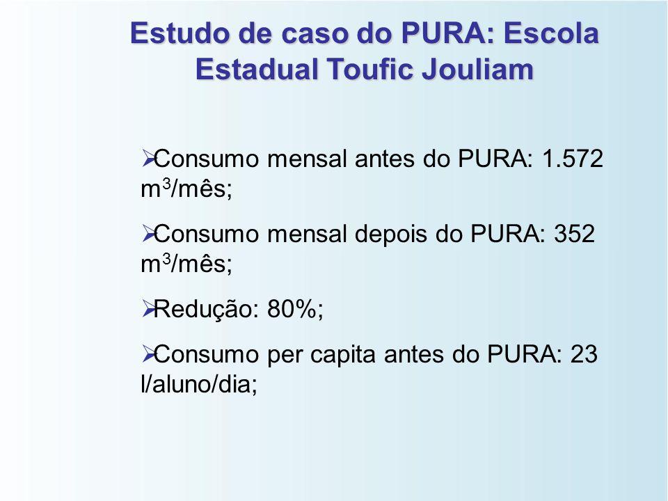 Estudo de caso do PURA: Escola Estadual Toufic Jouliam