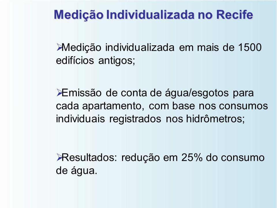 Medição Individualizada no Recife