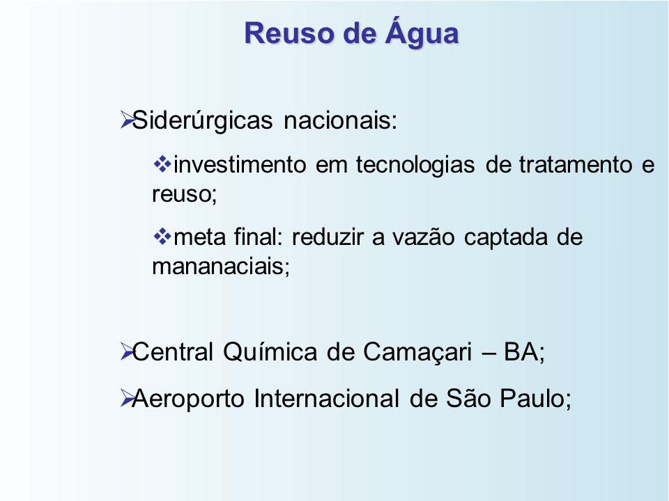 Reuso de Água Siderúrgicas nacionais: