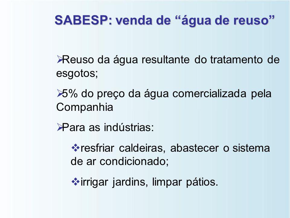 SABESP: venda de água de reuso