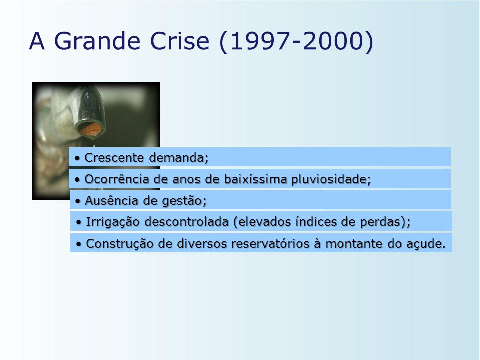 A Grande Crise (1997-2000) Crescente demanda;