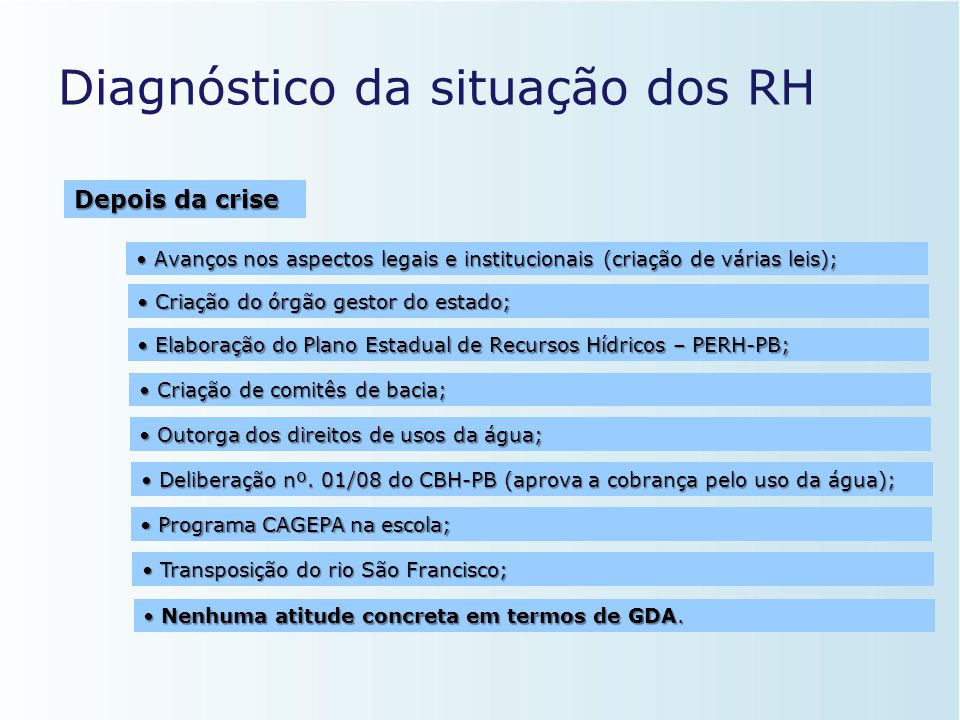 Diagnóstico da situação dos RH