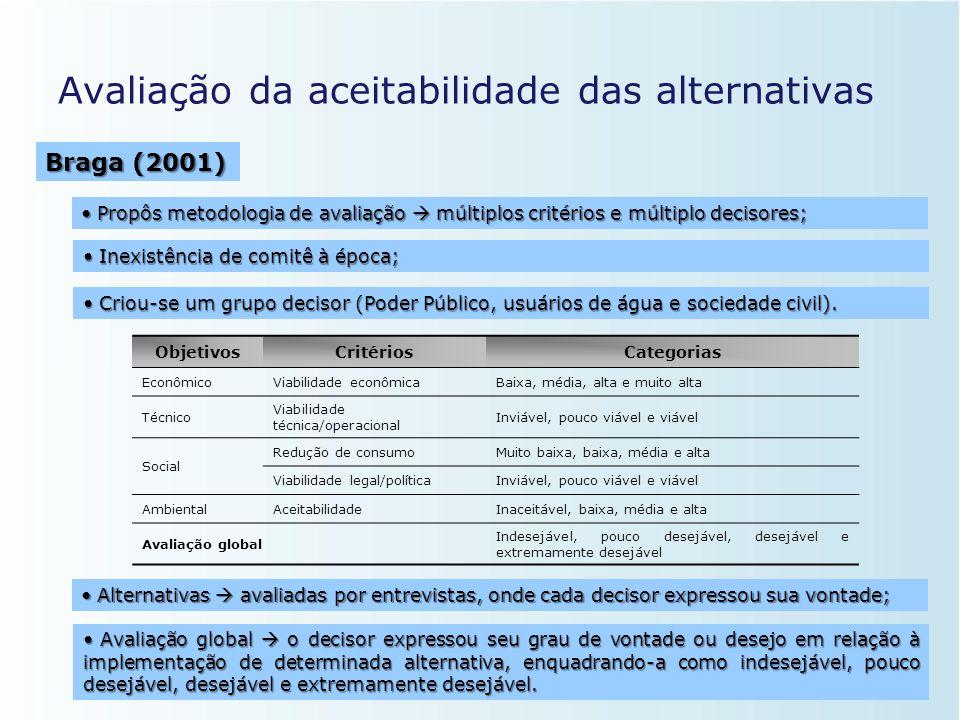 Avaliação da aceitabilidade das alternativas