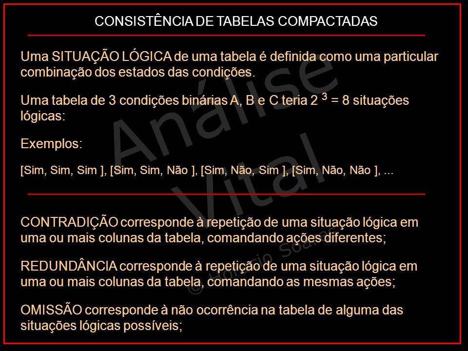 CONSISTÊNCIA DE TABELAS COMPACTADAS