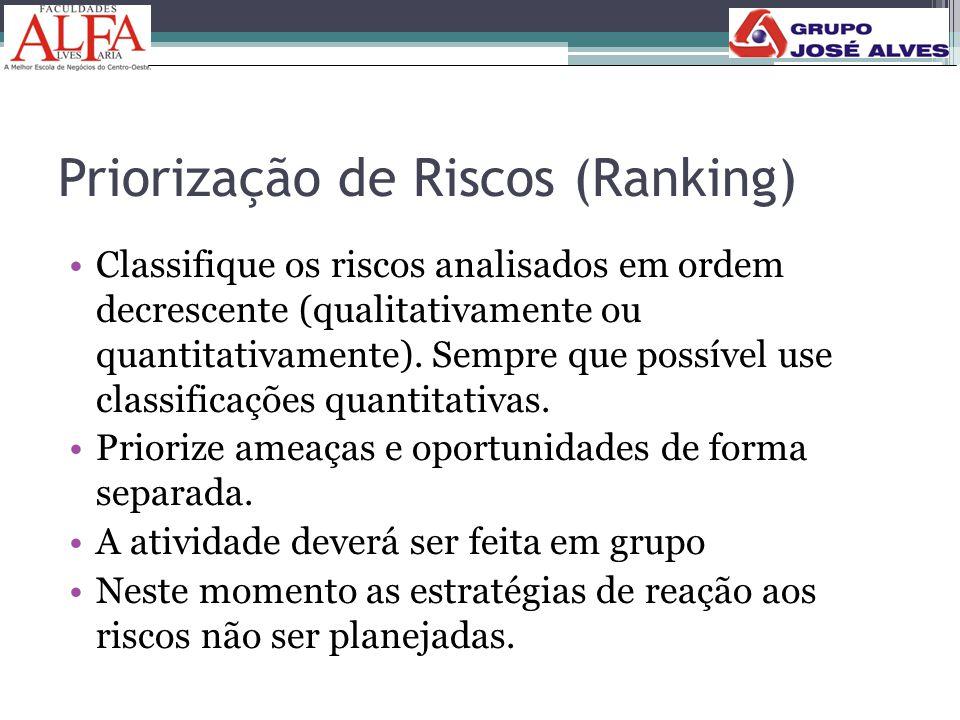 Priorização de Riscos (Ranking)