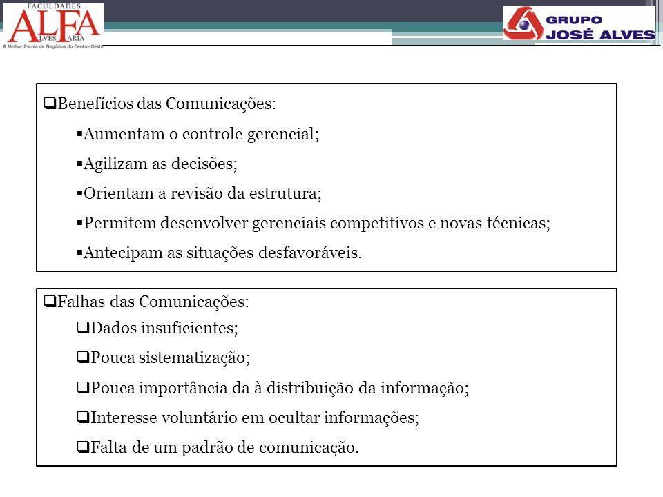 Benefícios das Comunicações: