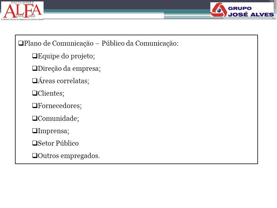 Plano de Comunicação – Público da Comunicação: