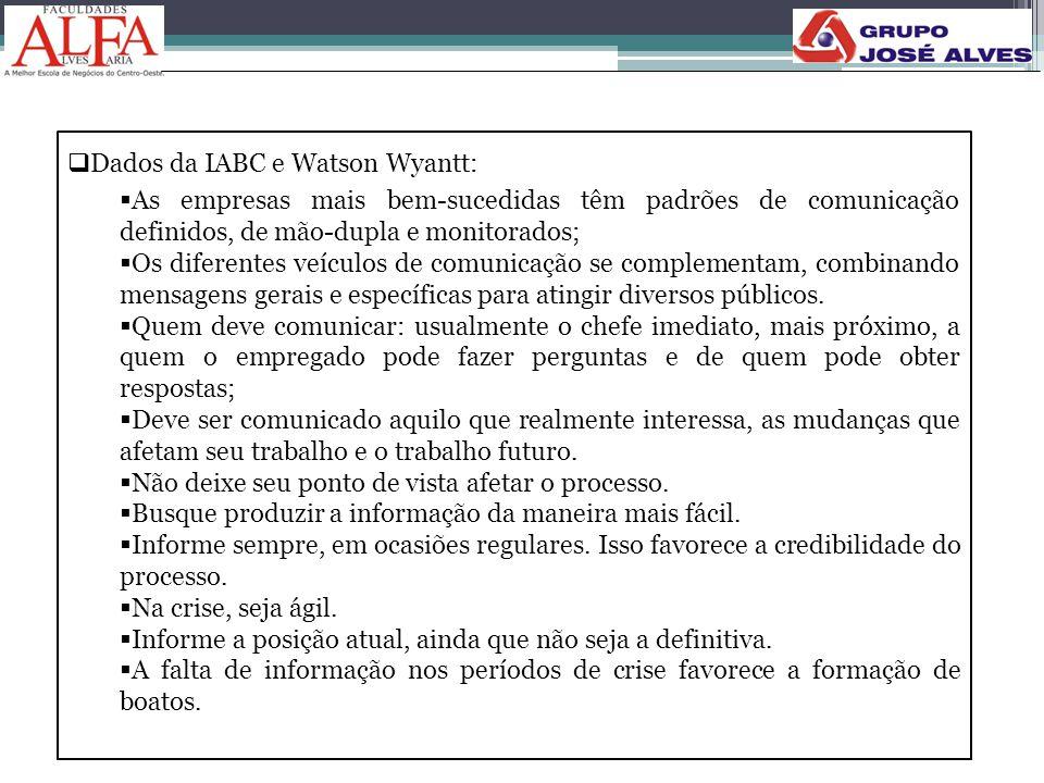 Dados da IABC e Watson Wyantt: