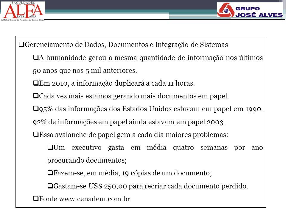 Gerenciamento de Dados, Documentos e Integração de Sistemas