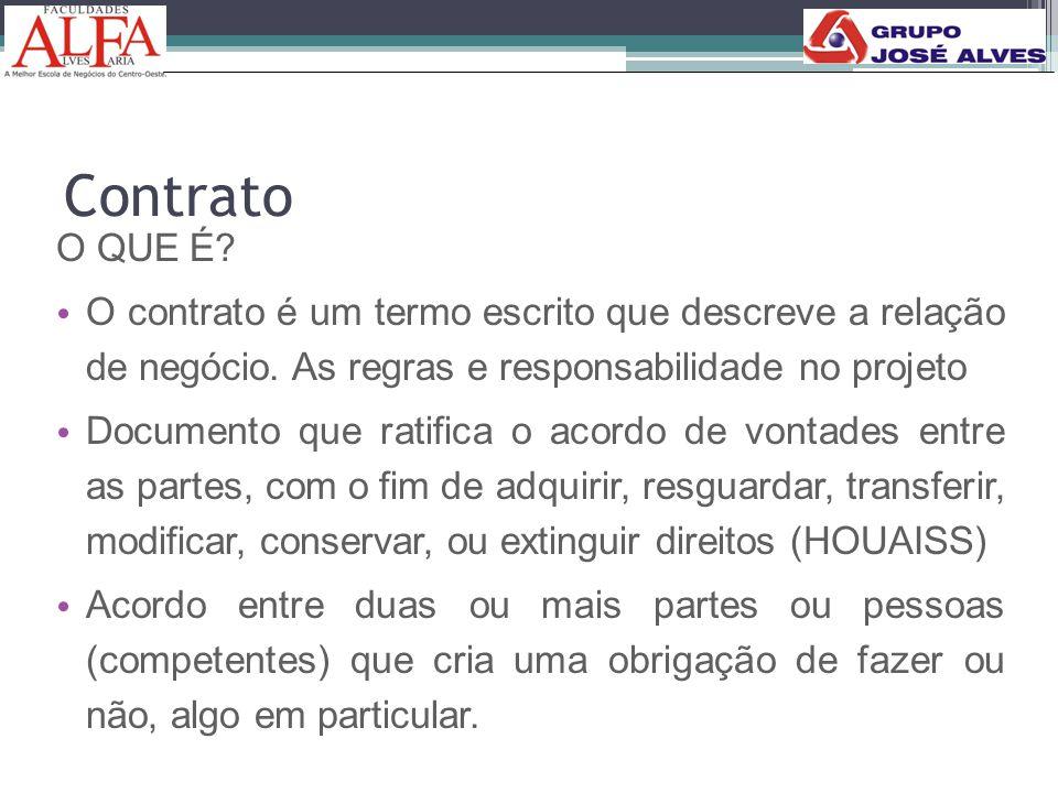 Contrato O QUE É O contrato é um termo escrito que descreve a relação de negócio. As regras e responsabilidade no projeto.