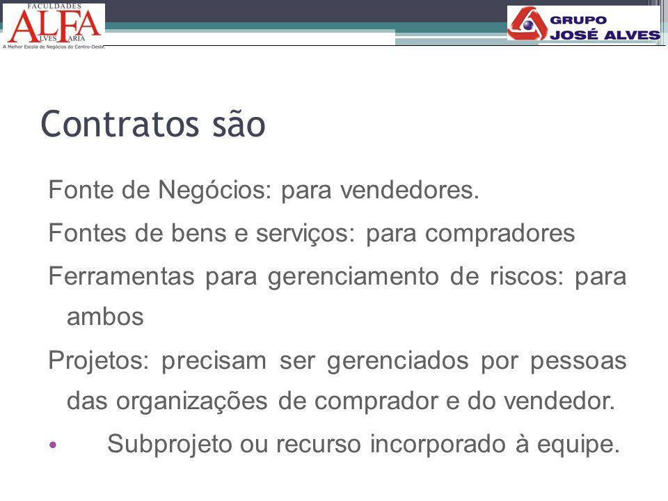 Contratos são Fonte de Negócios: para vendedores.