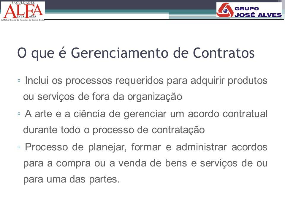 O que é Gerenciamento de Contratos