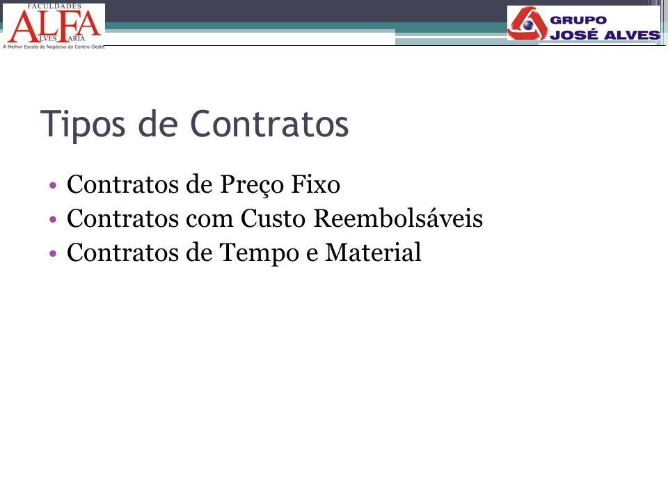 Tipos de Contratos Contratos de Preço Fixo