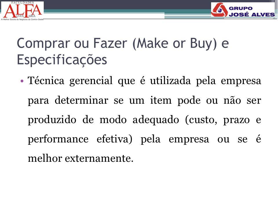 Comprar ou Fazer (Make or Buy) e Especificações