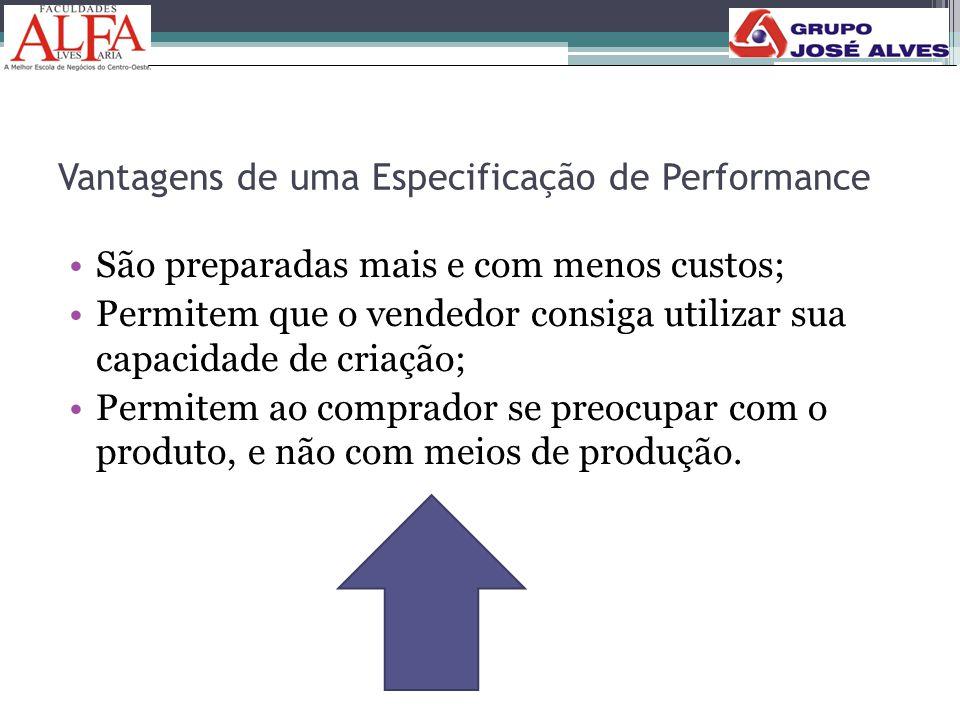 Vantagens de uma Especificação de Performance