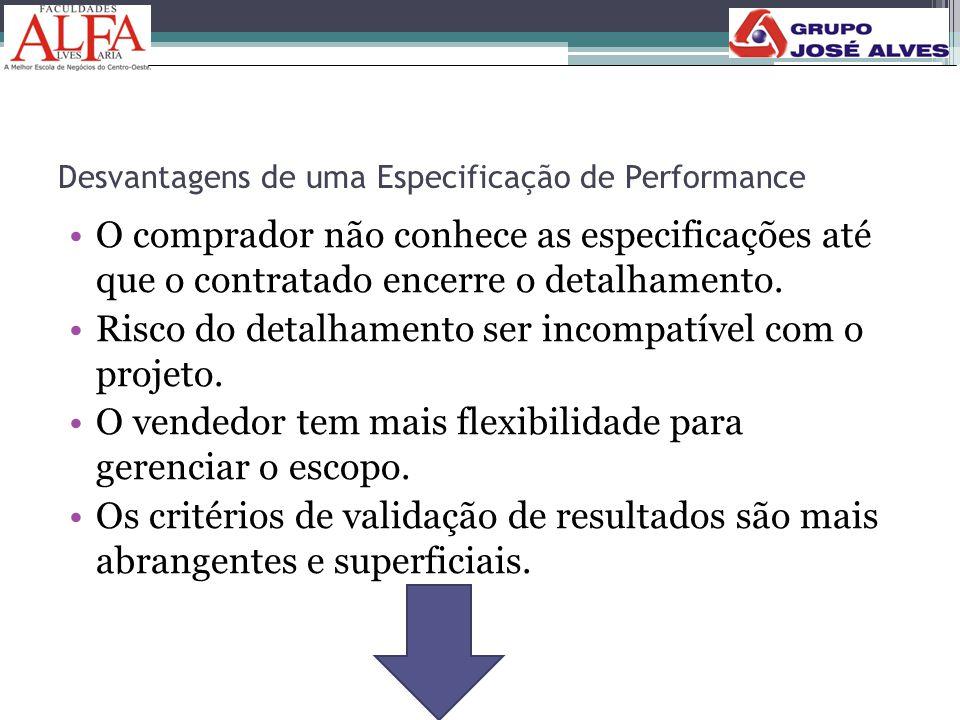 Desvantagens de uma Especificação de Performance