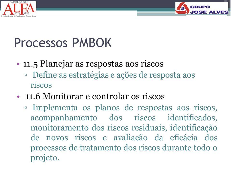 Processos PMBOK 11.5 Planejar as respostas aos riscos