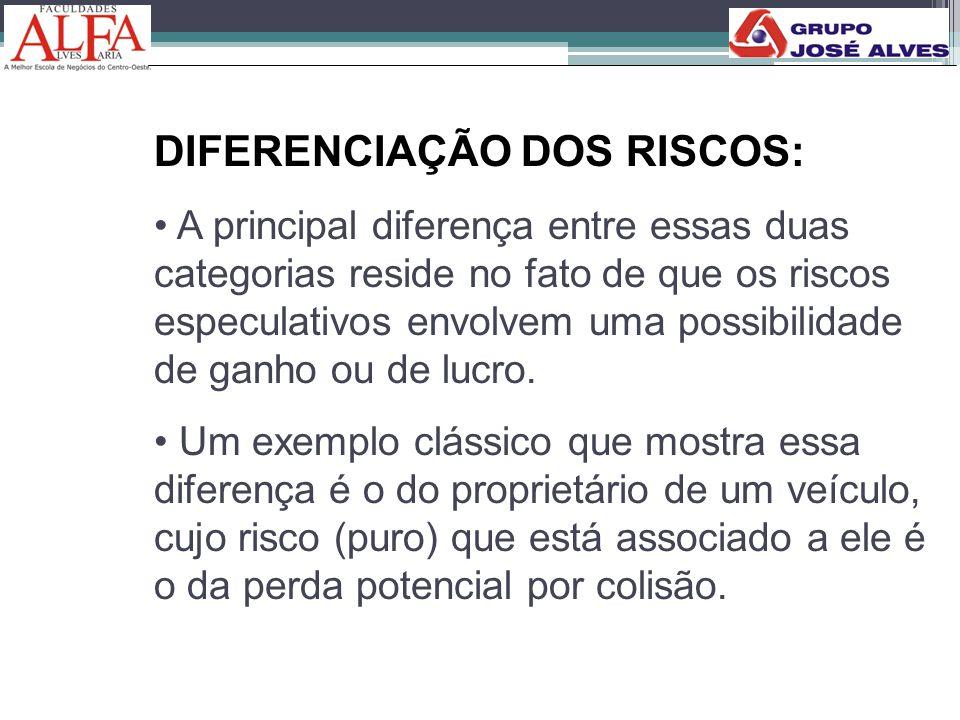 DIFERENCIAÇÃO DOS RISCOS: