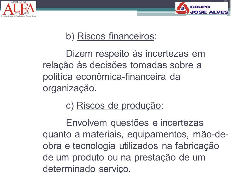 b) Riscos financeiros: