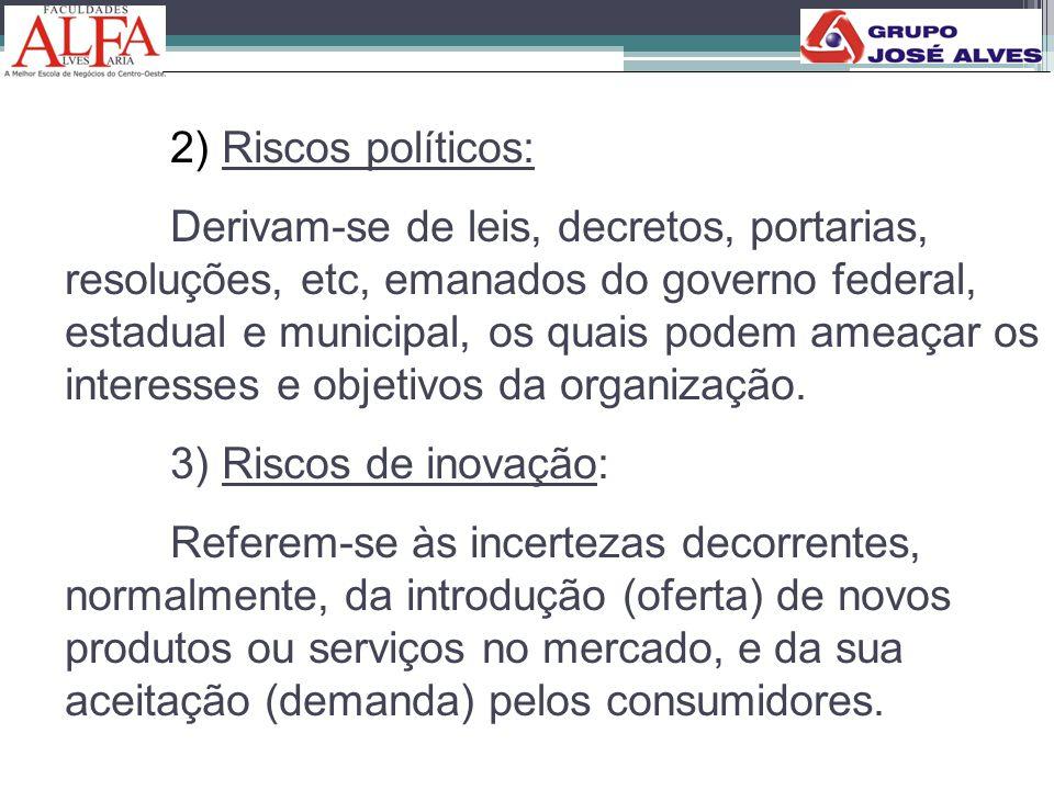 2) Riscos políticos: