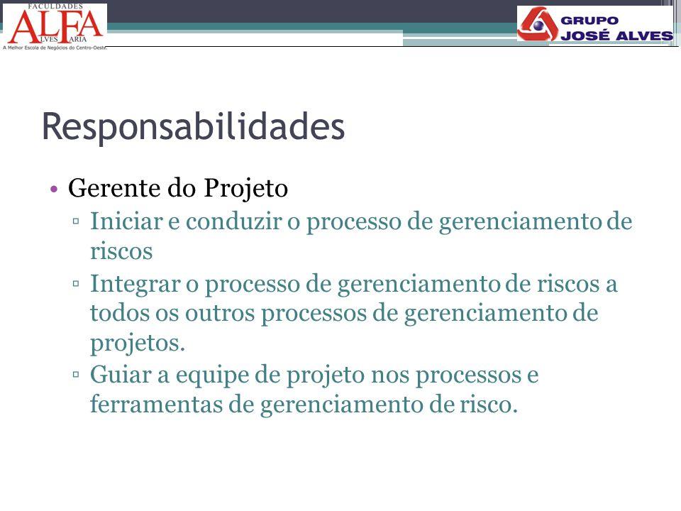 Responsabilidades Gerente do Projeto