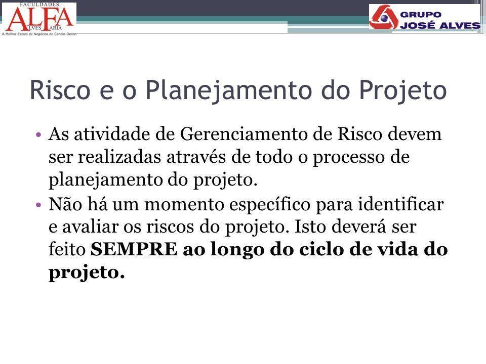 Risco e o Planejamento do Projeto