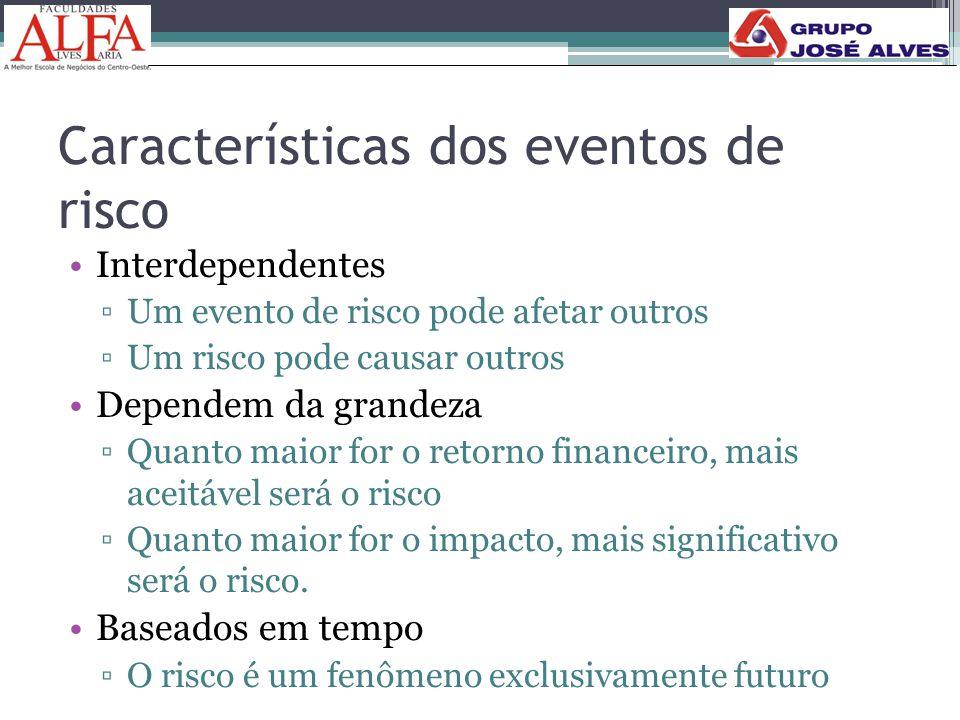Características dos eventos de risco
