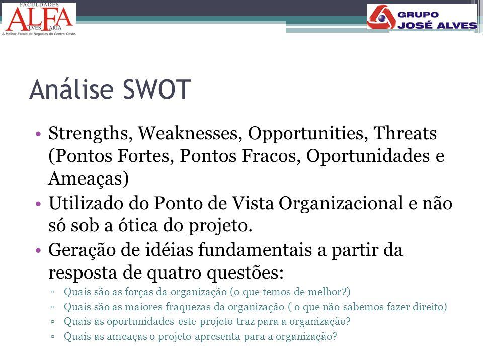 Análise SWOT Strengths, Weaknesses, Opportunities, Threats (Pontos Fortes, Pontos Fracos, Oportunidades e Ameaças)