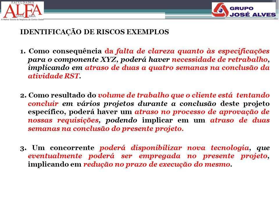 IDENTIFICAÇÃO DE RISCOS EXEMPLOS 1