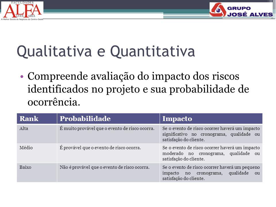 Qualitativa e Quantitativa