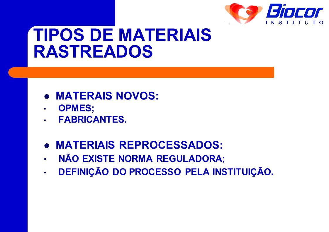 TIPOS DE MATERIAIS RASTREADOS