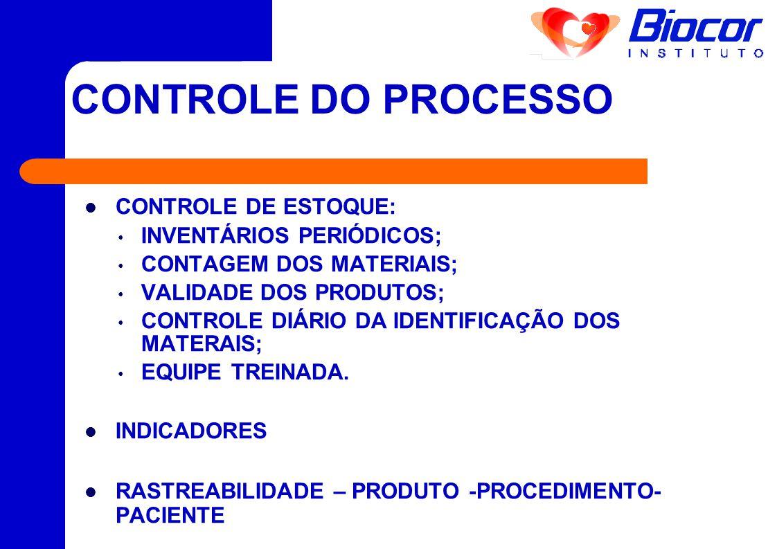 CONTROLE DO PROCESSO CONTROLE DE ESTOQUE: INVENTÁRIOS periódicos;