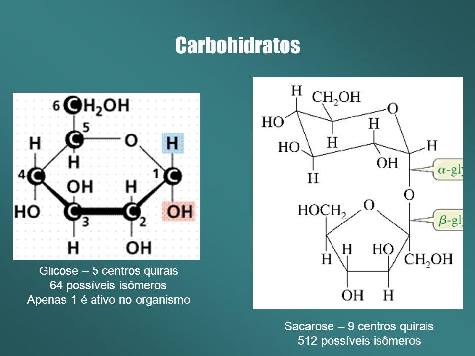Carbohidratos Glicose – 5 centros quirais 64 possíveis isômeros