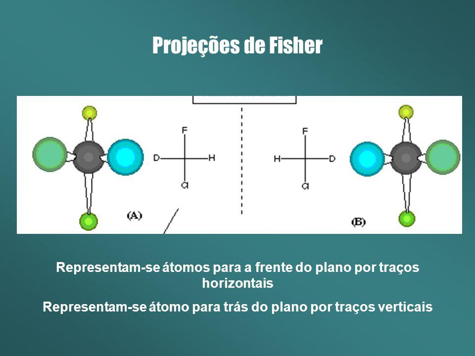 Projeções de Fisher Representam-se átomos para a frente do plano por traços horizontais.