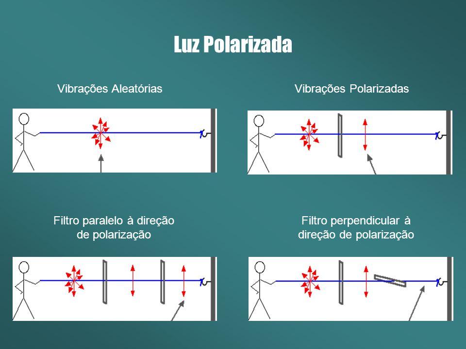 Luz Polarizada Vibrações Aleatórias Vibrações Polarizadas