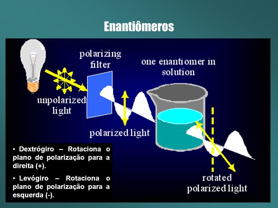 Enantiômeros Dextrógiro – Rotaciona o plano de polarização para a direita (+).