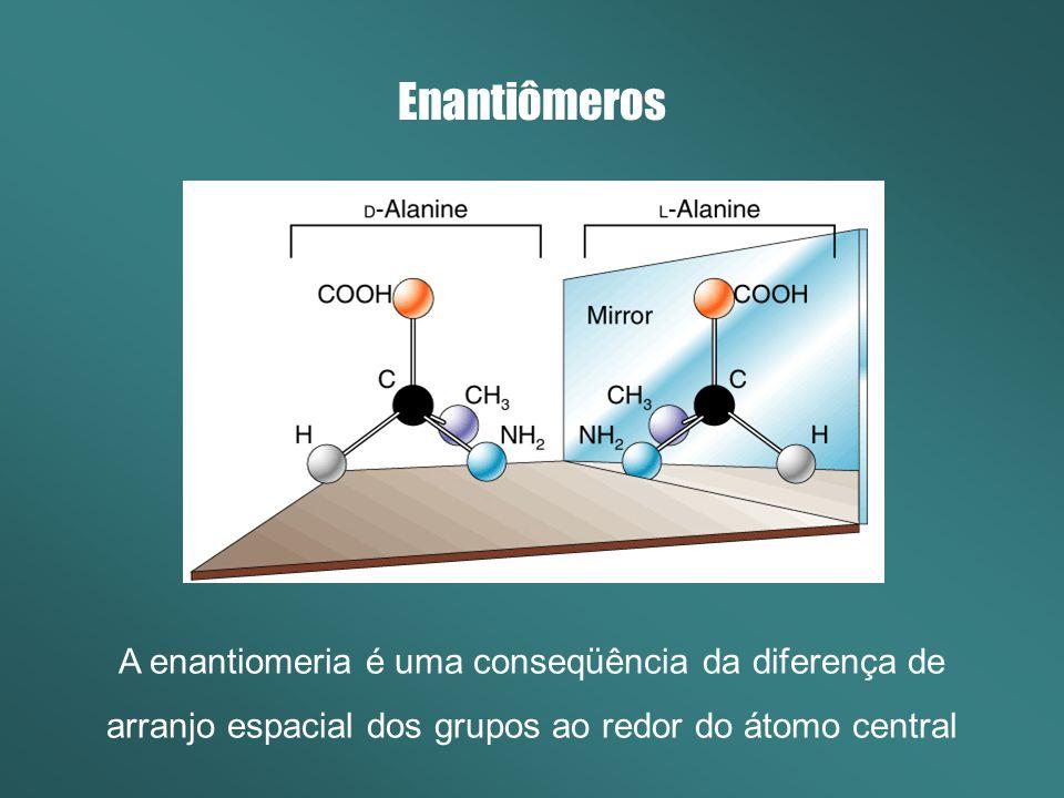 Enantiômeros A enantiomeria é uma conseqüência da diferença de