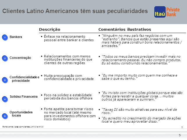 Clientes Latino Americanos têm suas peculiaridades