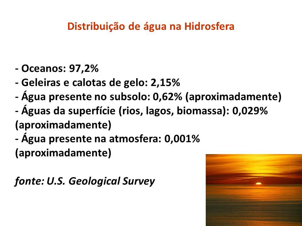 Distribuição de água na Hidrosfera