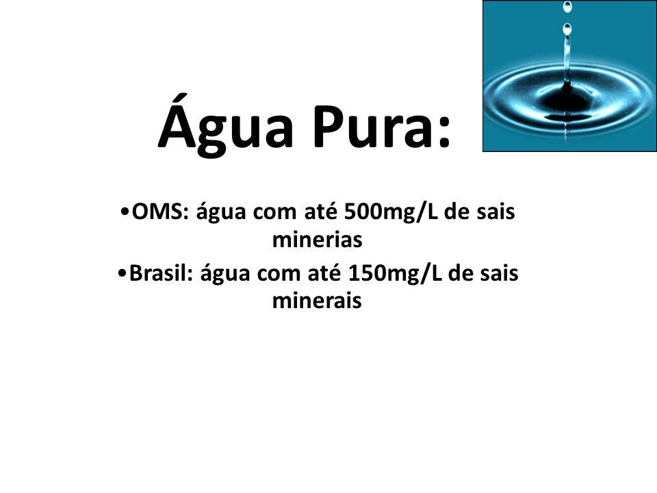 Água Pura: OMS: água com até 500mg/L de sais minerias