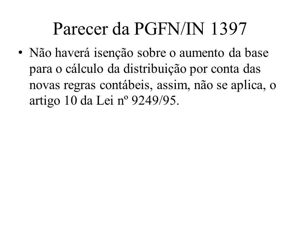 Parecer da PGFN/IN 1397
