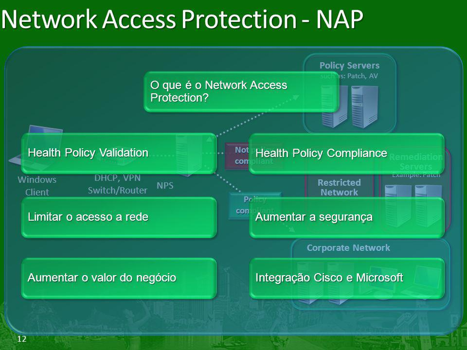 Network Access Protection - NAP