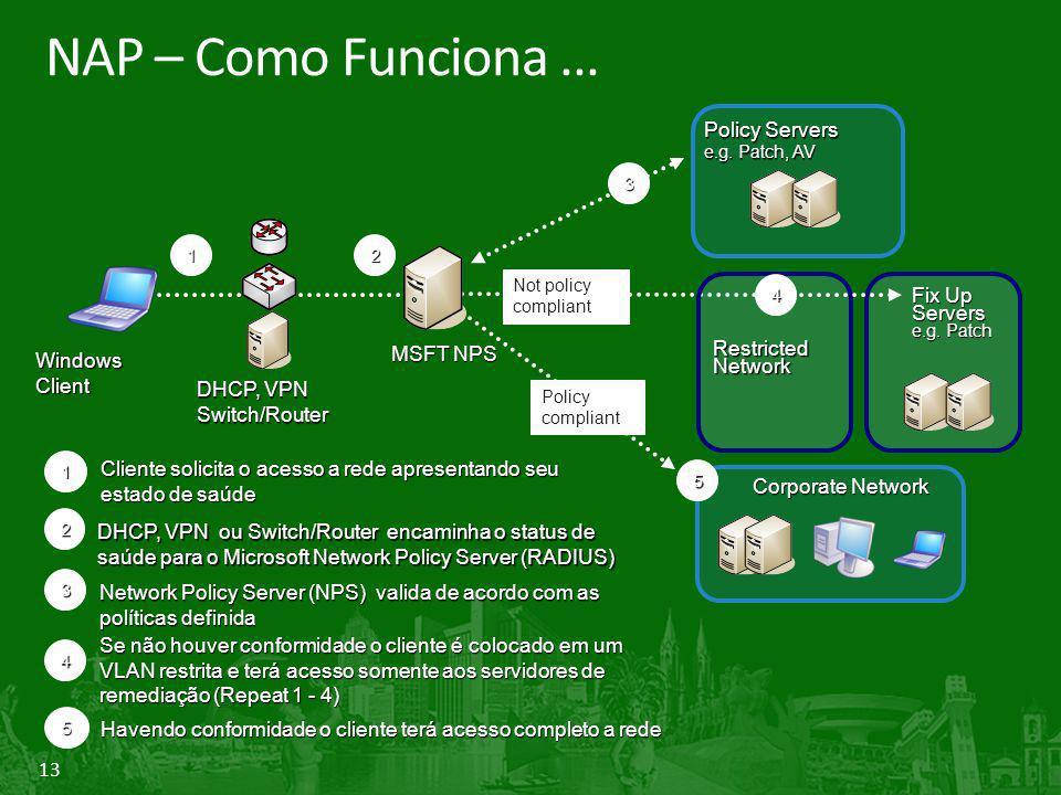 NAP – Como Funciona ... Policy Servers Restricted Network Fix Up