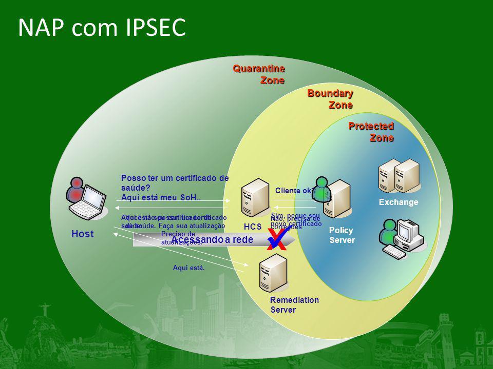 X NAP com IPSEC Quarantine Zone Boundary Zone Protected Zone Host