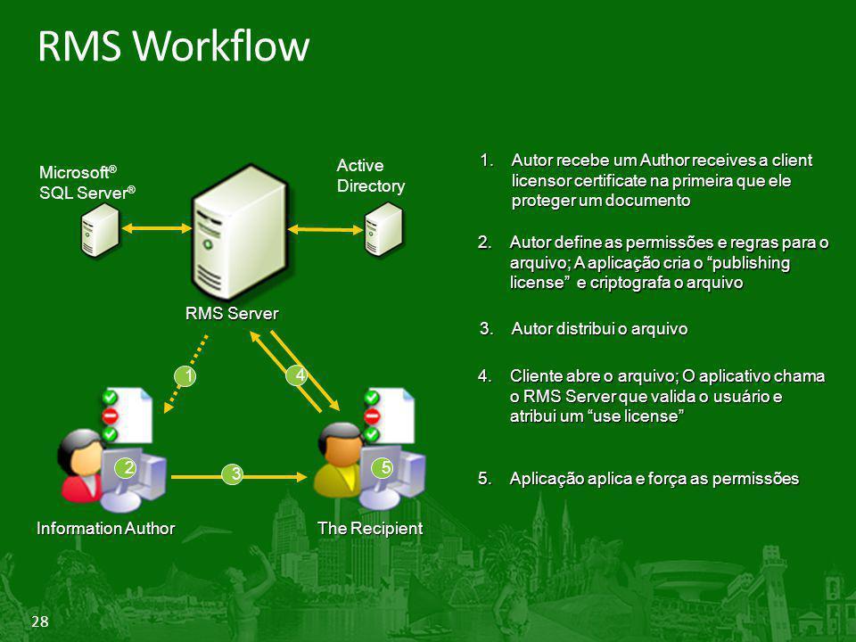 RMS Workflow Autor recebe um Author receives a client licensor certificate na primeira que ele proteger um documento.