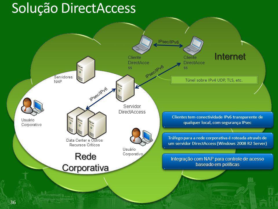 Solução DirectAccess Internet Rede Corporativa