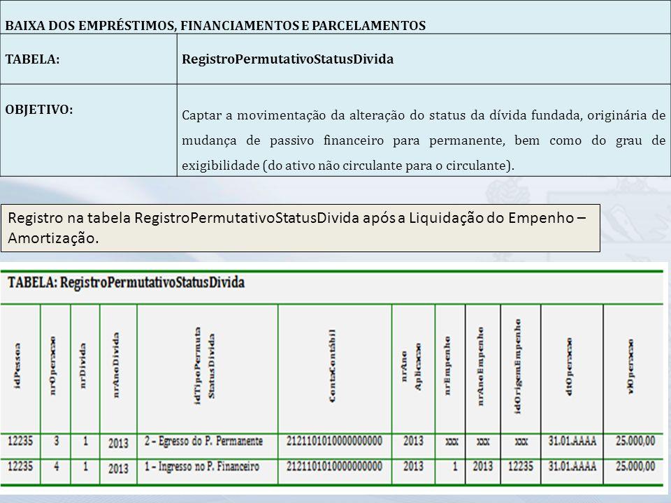 BAIXA DOS EMPRÉSTIMOS, FINANCIAMENTOS E PARCELAMENTOS TABELA: RegistroPermutativoStatusDivida.