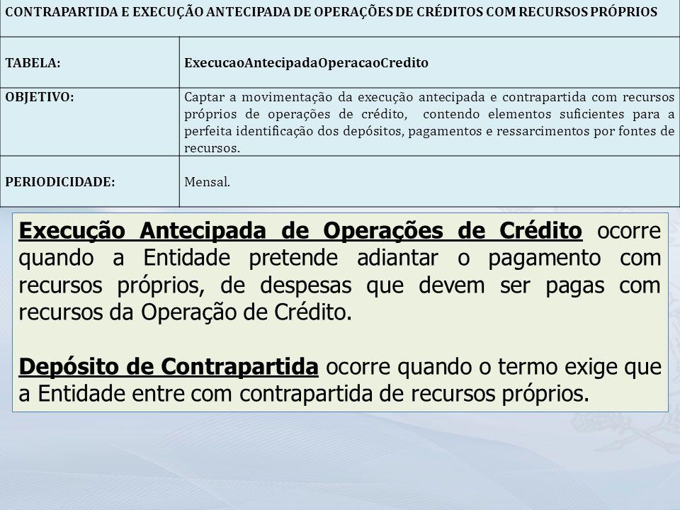CONTRAPARTIDA E EXECUÇÃO ANTECIPADA DE OPERAÇÕES DE CRÉDITOS COM RECURSOS PRÓPRIOS. TABELA: ExecucaoAntecipadaOperacaoCredito.